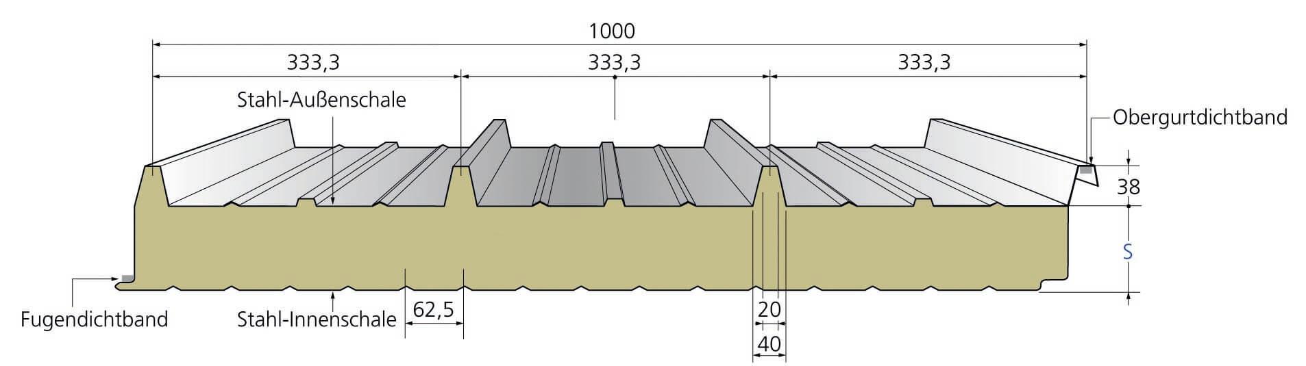 Super Sandwichelemente für Ihr Dach und Ihre Wände – SIEGMETALL GW64